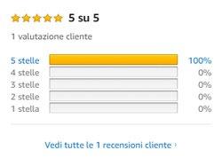 recensione ugelli in ceramica per sabbiatrice FERVI 0575 0580