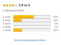Recensione Milwaukee Trapano FDDX-202X 3 mandrini intercambiabili