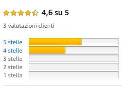 recensione Bicarbonato di sodio FERVI 0310b