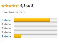 recensione Sabbiatrice portatile Sandblaster 40L