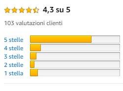 recensione Caricabatterie compatibile Makita DC1414T