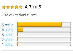 recensione Batteria MIlwaukee 12V 2.0Ah