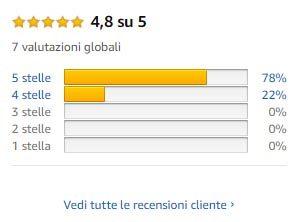 recensione Valigia utensili Usag 606 mezzo pollice EA
