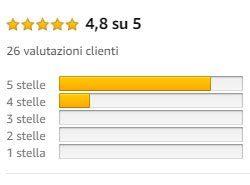 recensione Batteria Makita 14.4V 1.5Ah