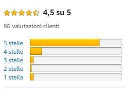 recensione Batteria Makita 14,4V 3,0Ah