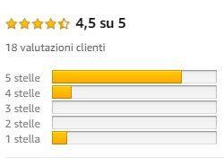 recensione Batteria Makita litio 12V 4.0Ah