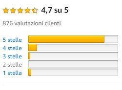 recensione Batteria trapano Bosch 18V 5.0Ah