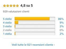 recensione Caricabatterie auto BC 3.5Ah