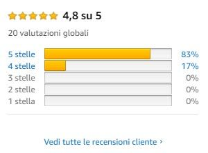 recensione Carrello portautensili Beta C24S-5-R