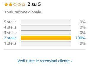 recensione Gruetta idraulica Fervi 0063