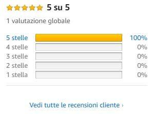 recensione Gruetta idraulica per trattore Deleks