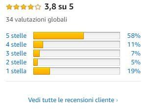 recensione Gruetta per Pick Up Vidaxl