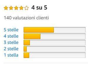 recensione Spacca legna idraulico Verticale Forest Master Duo10T