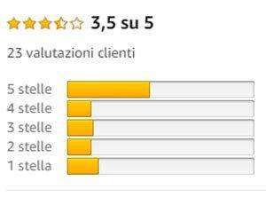 recensione Spaccalegna idraulico verticale Sealey-LS575VH