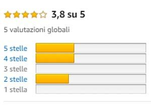 recensione Tornio metallo Holzmann ED400FD