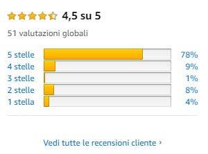 recensione Valigetta Beta 2056E-I-20