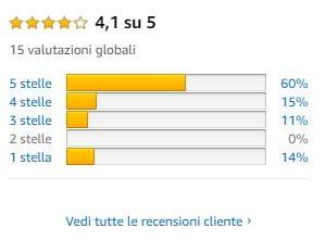 recensione Valigia Beta 903E/C170