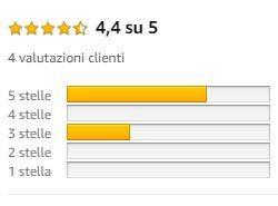 recensione batteria Makita 12V 2.0Ah