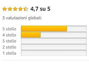 recensione felpa milwaukee scheda tecnica e prezzo Amazon