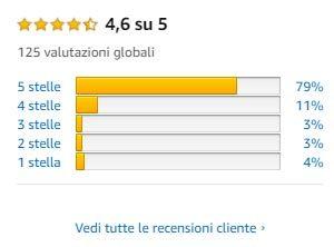 recensioni Carrello Stanley STMT1-74306
